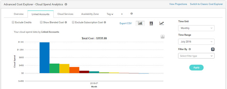 Cloud Cost Explorer