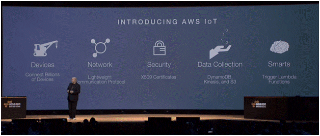 aws-iot-announced-during-aws-reinvent-2015-botmetric